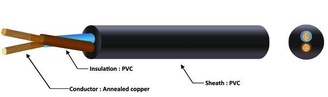 H05vv F Cable : H vv f multi core flexible electrical wire fine copper